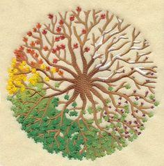 treewheel